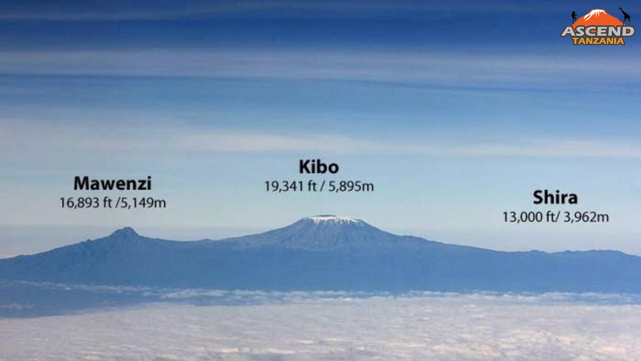 Consist Of 3 Volcanic Cones