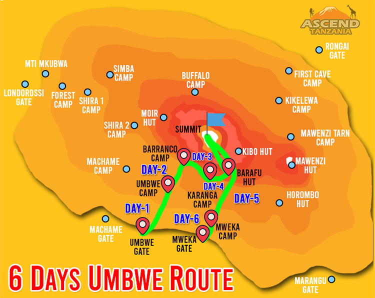6 Days Umbwe Route