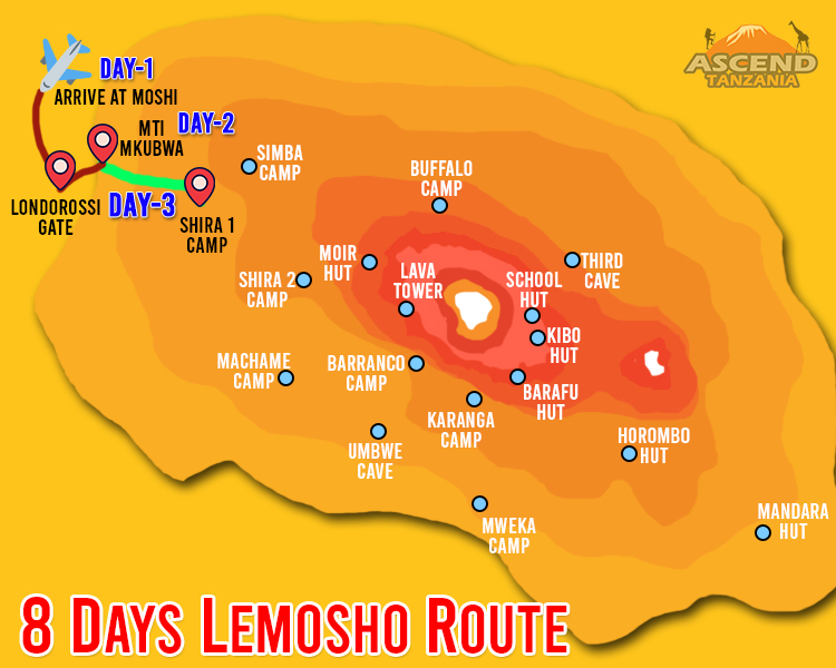 8 Days Lemosho Route Map
