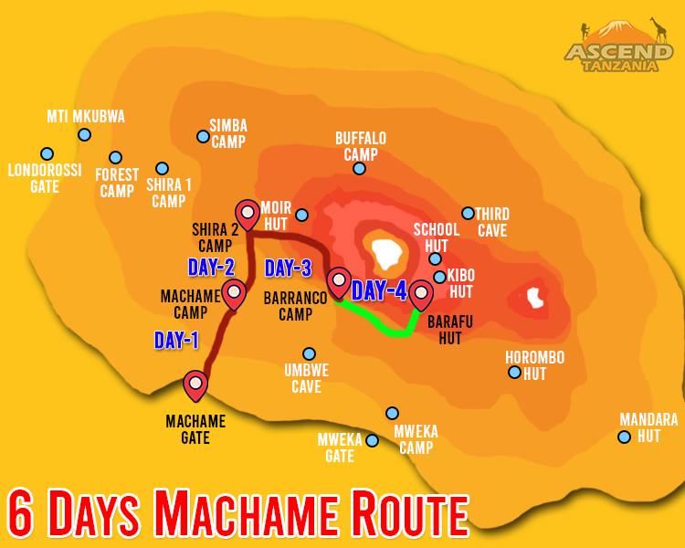 6 Days Machame Route Map