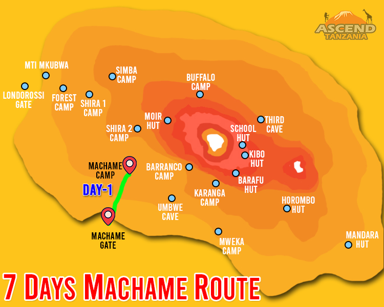 7 Days Machame Route Map