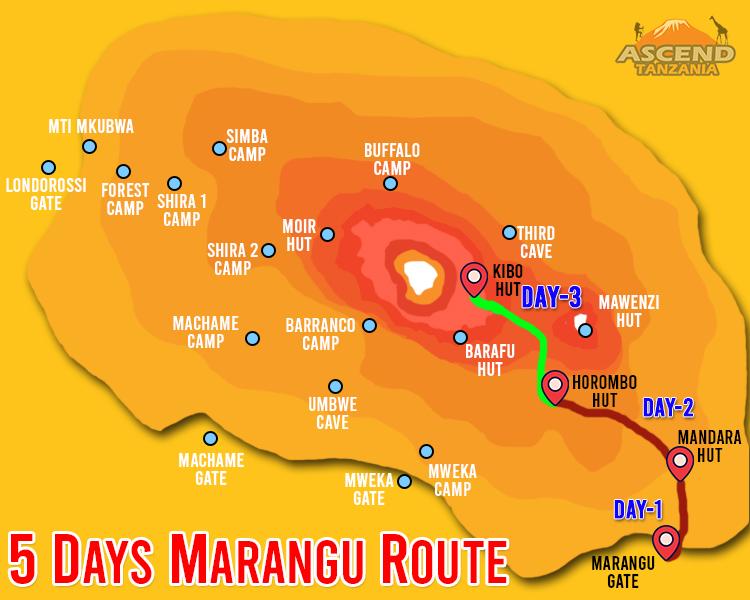 5 Days Marangu Route