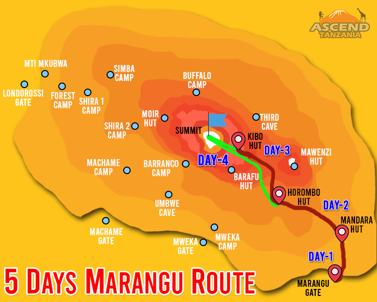 5 Days Marangu Route Map