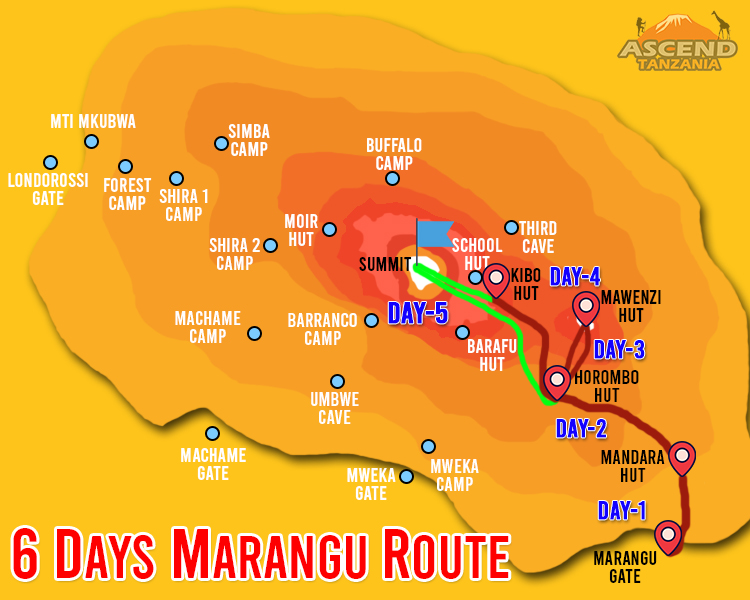 6 Days Marangu Route Map