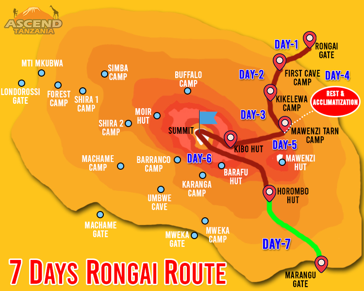7 Days Rongai Route Map