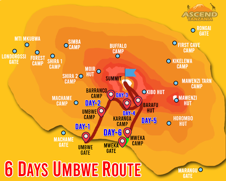 6 Days Umbwe Route Map
