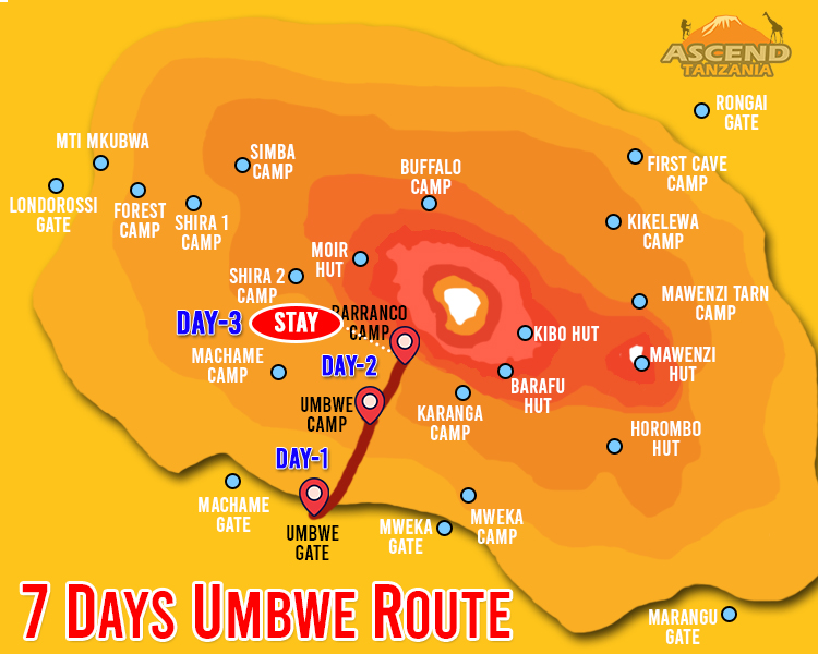 7 Days Umbwe Route Map